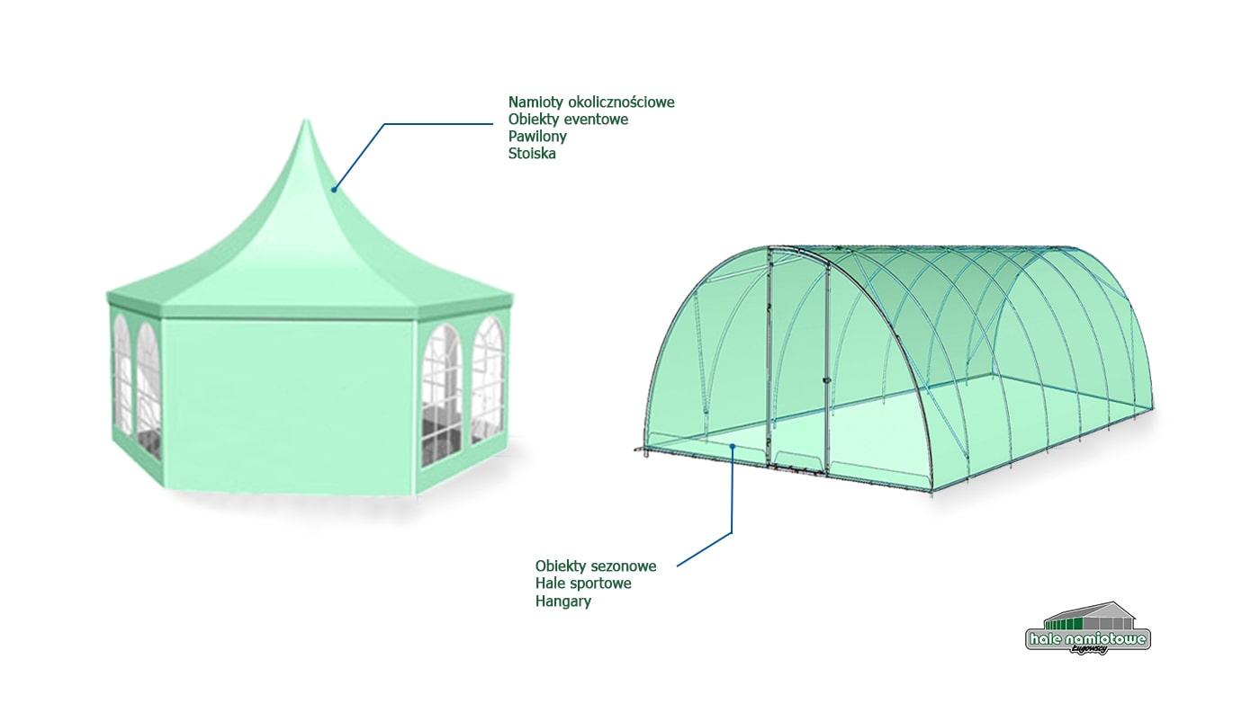 Nietypowe realizacje hal namiotowych Białystok